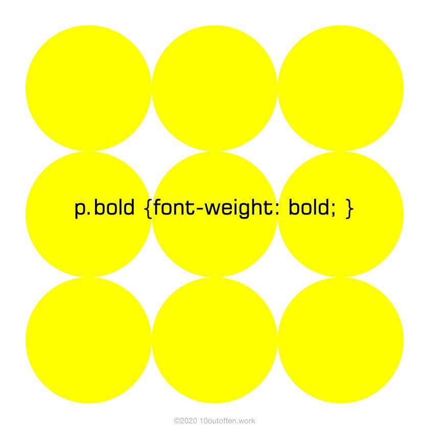プロパティ font-weight